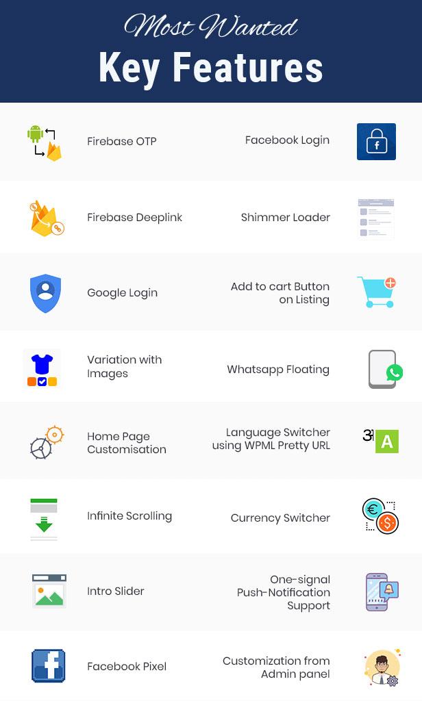 CiyaShop Native iOS Application based on WooCommerce - 5